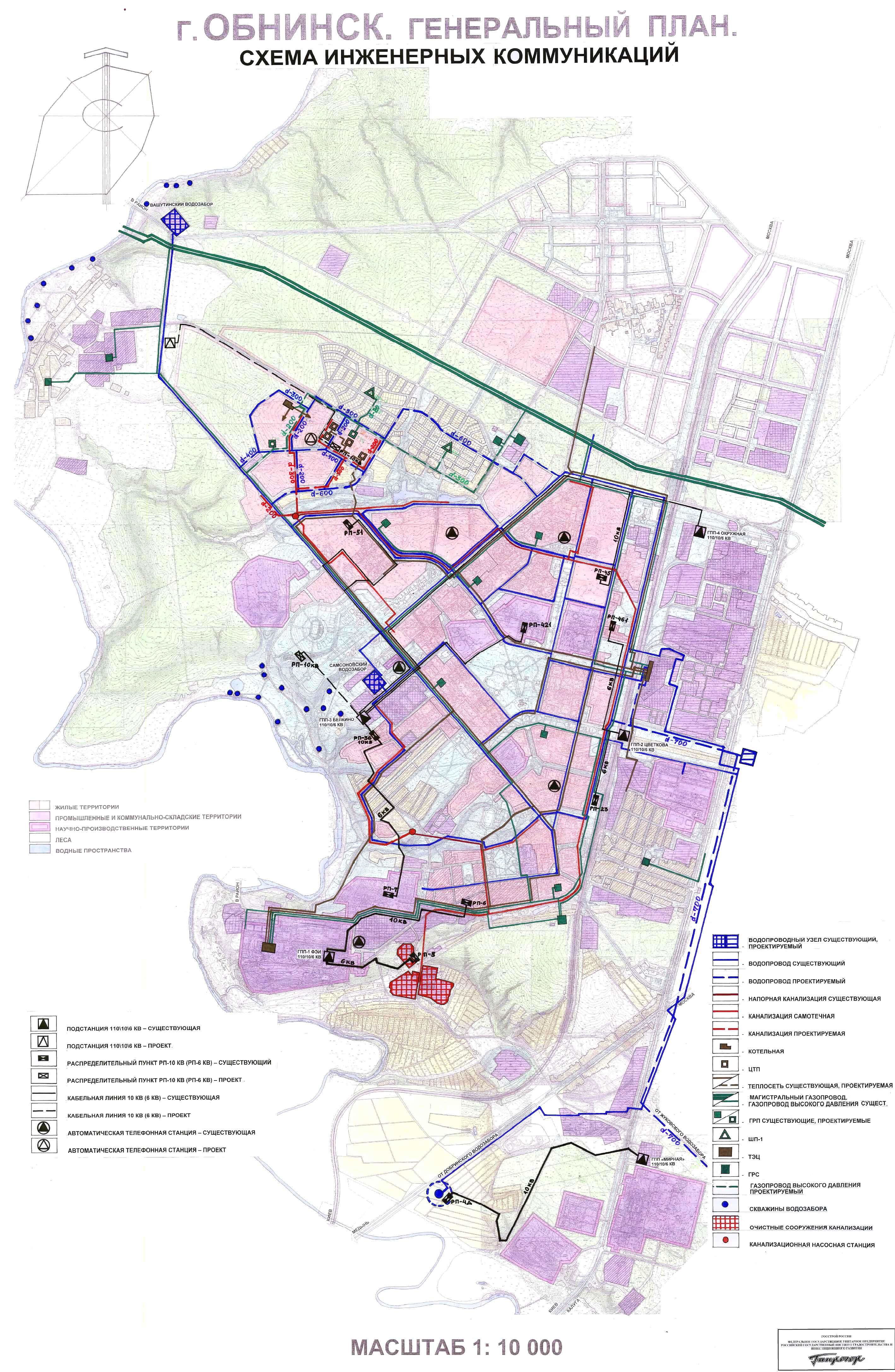 Градостроительный план инструкция